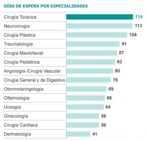 Fuente: Ministerio de Sanidad. / EL PAÍS
