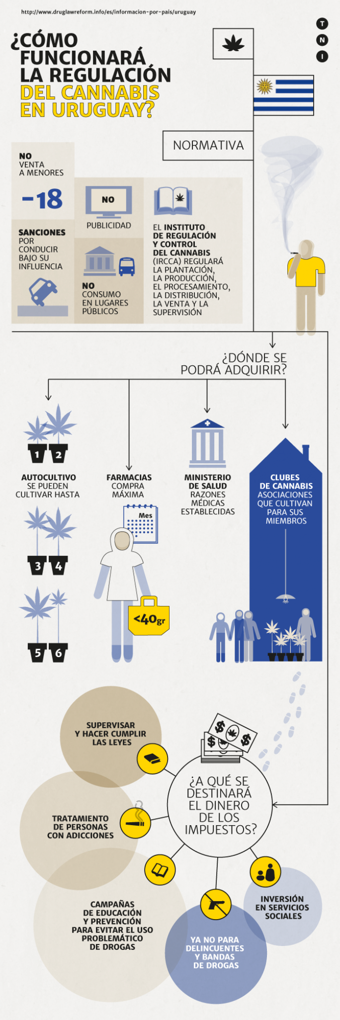 uruguay_web_infographic2_spanish
