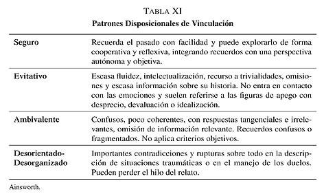 tabla11_enriquez