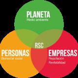 RSC trabajo social
